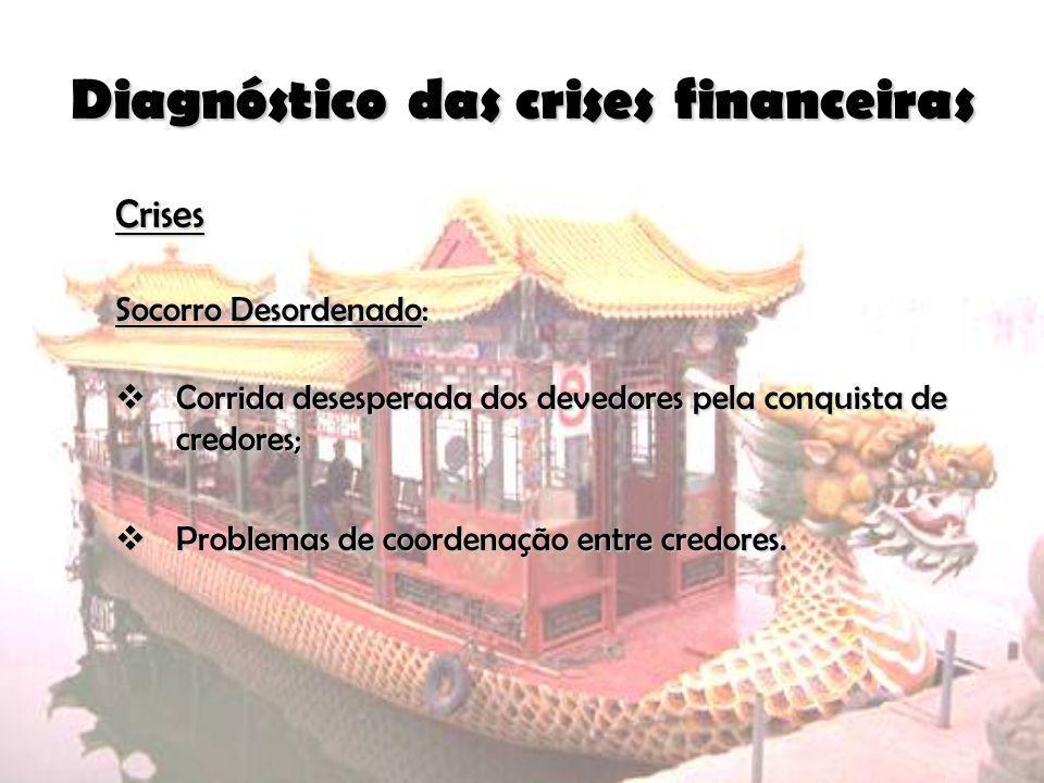 Diagnóstico das crises financeiras Crises Socorro Desordenado: Corrida desesperada dos devedores pela conquista de credores; Corrida desesperada dos d