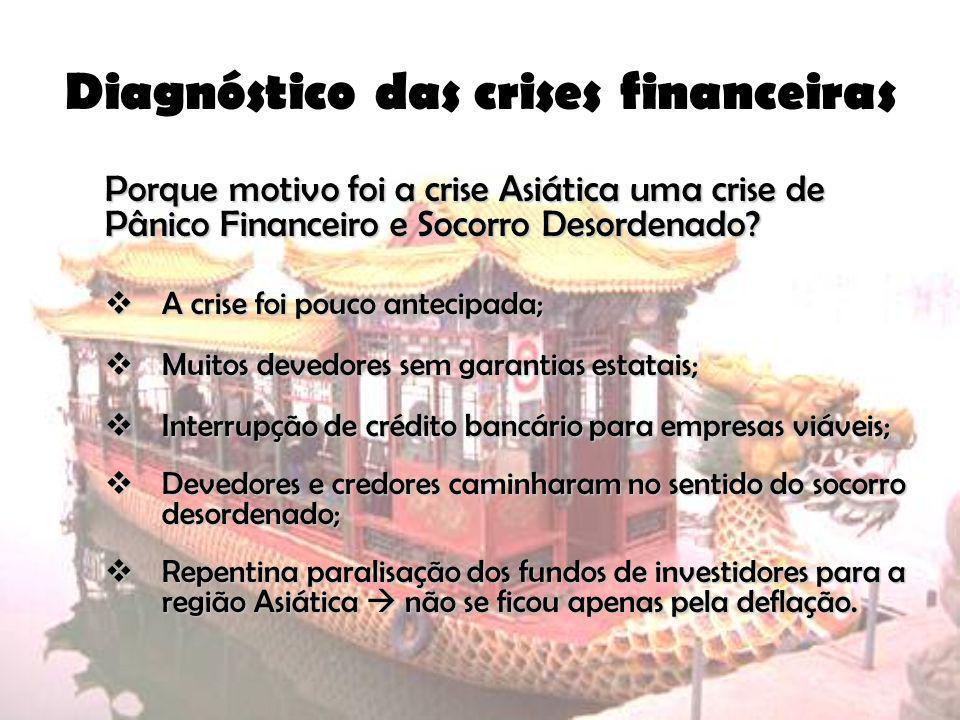 Diagnóstico das crises financeiras Porque motivo foi a crise Asiática uma crise de Pânico Financeiro e Socorro Desordenado? A crise foi pouco antecipa