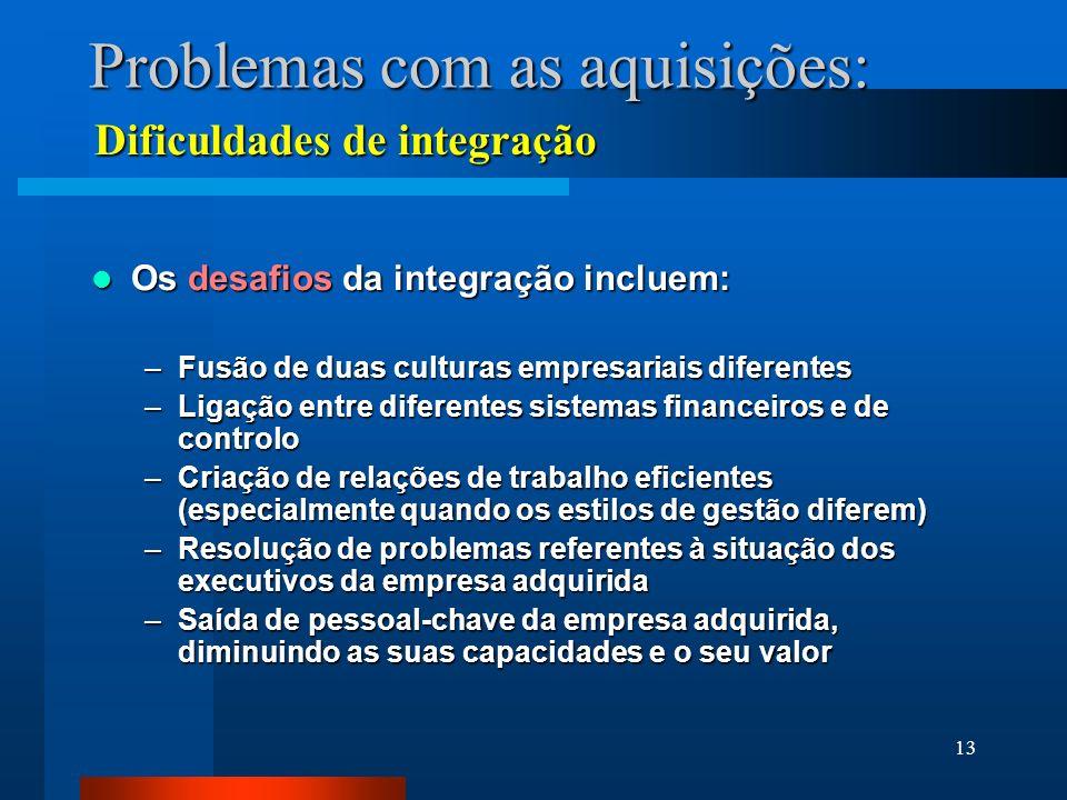 13 Problemas com as aquisições: Os desafios da integração incluem: Os desafios da integração incluem: –Fusão de duas culturas empresariais diferentes