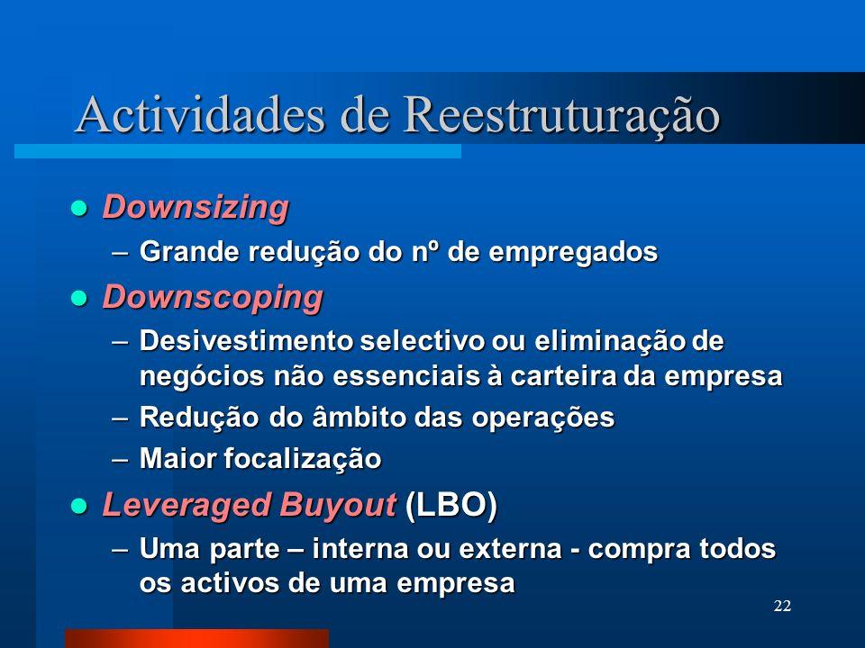22 Actividades de Reestruturação Downsizing Downsizing –Grande redução do nº de empregados Downscoping Downscoping –Desivestimento selectivo ou elimin