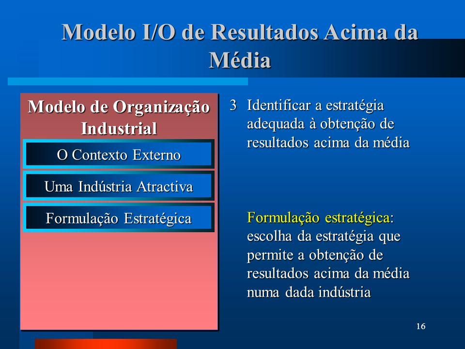17 Modelo I/O de Resultados Acima da Média 4Desenvolver ou adquirir as competências necessárias à implementação da estratégia Activos e competências: os recursos necessários à implementação da estratégia seleccionada Modelo de Organização Industrial O Contexto Externo Uma Indústria Atractiva Formulação Estratégica Activos e Competências