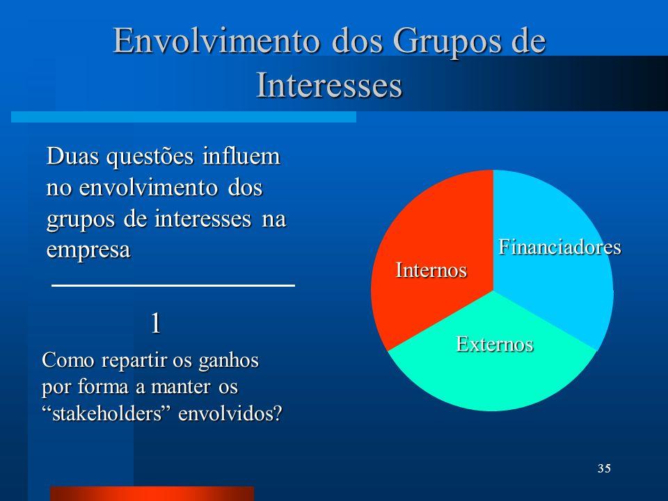 36 Envolvimento dos Grupos de Interesses Duas questões influem no envolvimento dos grupos de interesses na empresa Como aumentar os resultados por forma a todos poderem beneficiar.