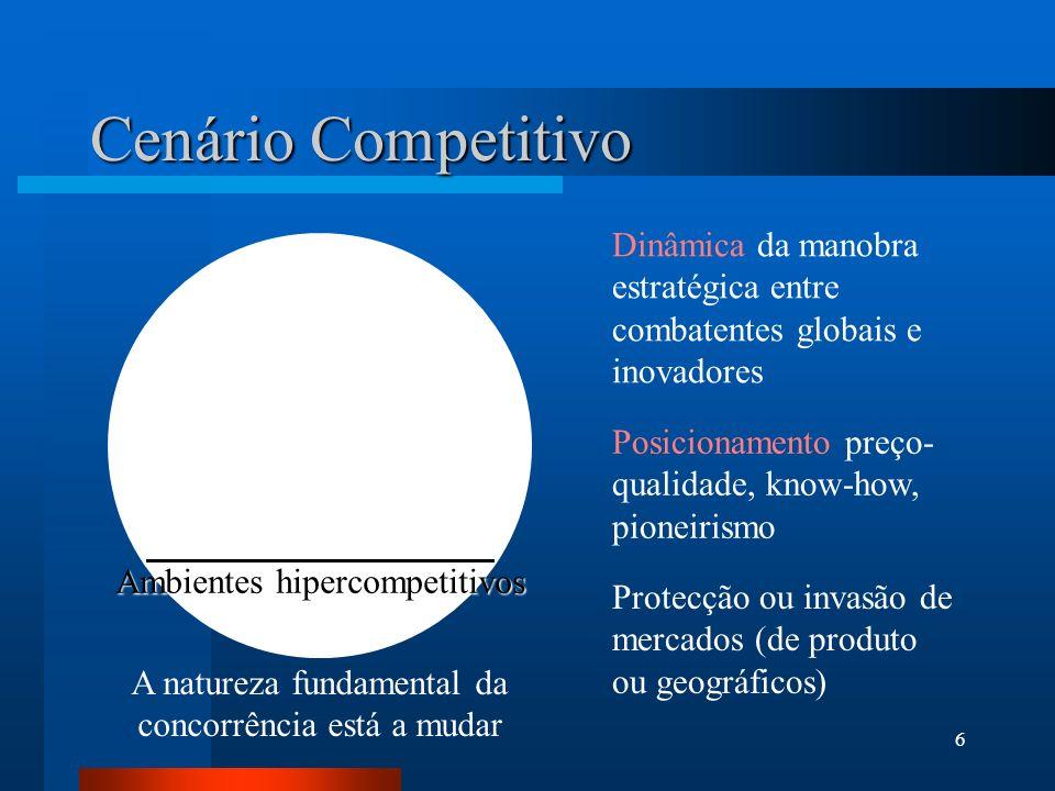 7 A natureza fundamental da concorrência está a mudar Ambientes hipercompetitivos Cenário Competitivo Emergência da economia global Mercadorias, serviços, pessoas, know-how e ideias movem-se livremente no mundo.