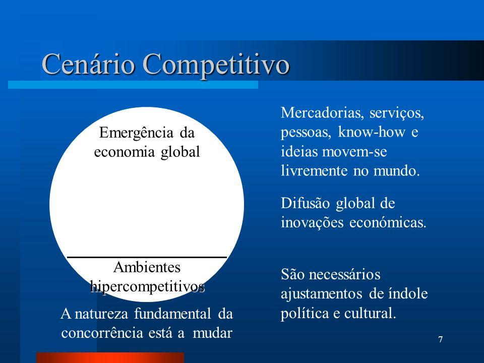 8 A natureza fundamental da concorrência está a mudar Ambientes hipercompetitivos Cenário Competitivo Emergência da economia global Rápida mudança tecnológica Influência crescente das mudanças tecnológicas e sua difusão A idade da informação Impacto crescente do conhecimento