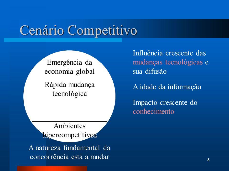 9 Flexibilidade Estratégica Capacidade de resposta aos vários tipos de procura e às oportunidades existentes em ambientes concorrenciais dinâmicos e incertos Implica gestão da incerteza e dos riscos inerentes