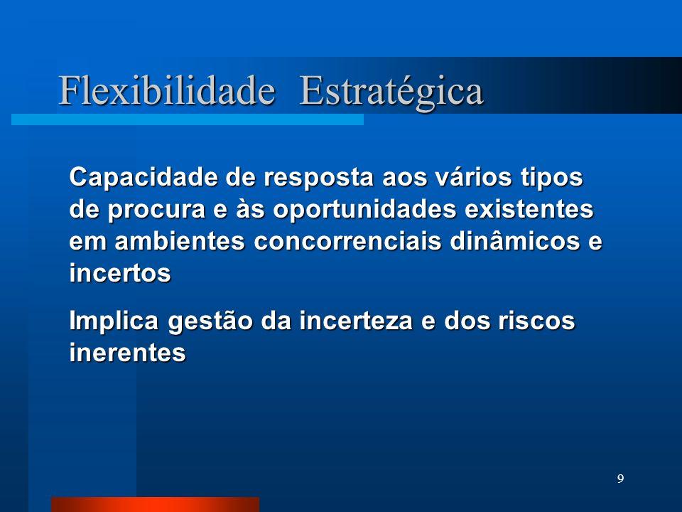 10 Strategic Flexibility Strategic Flexibility Flexibilidade Estratégica Flexibilidadeestratégica Reorientaçãoestratégica Capacidade de aprendizagem Folga organizacional organizacional