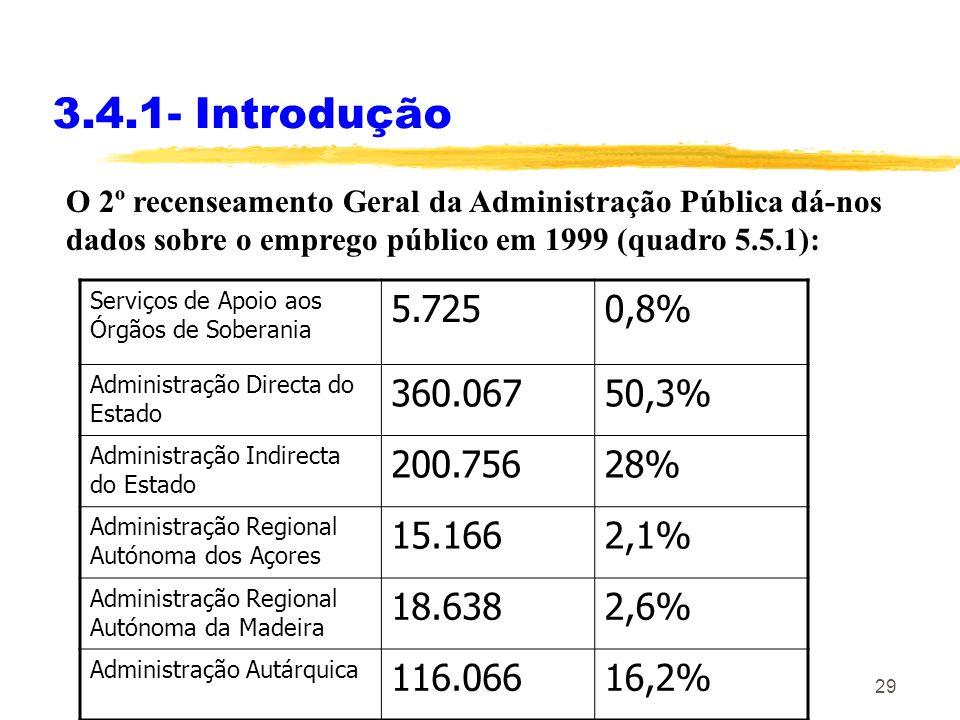 29 3.4.1- Introdução O 2º recenseamento Geral da Administração Pública dá-nos dados sobre o emprego público em 1999 (quadro 5.5.1): Serviços de Apoio