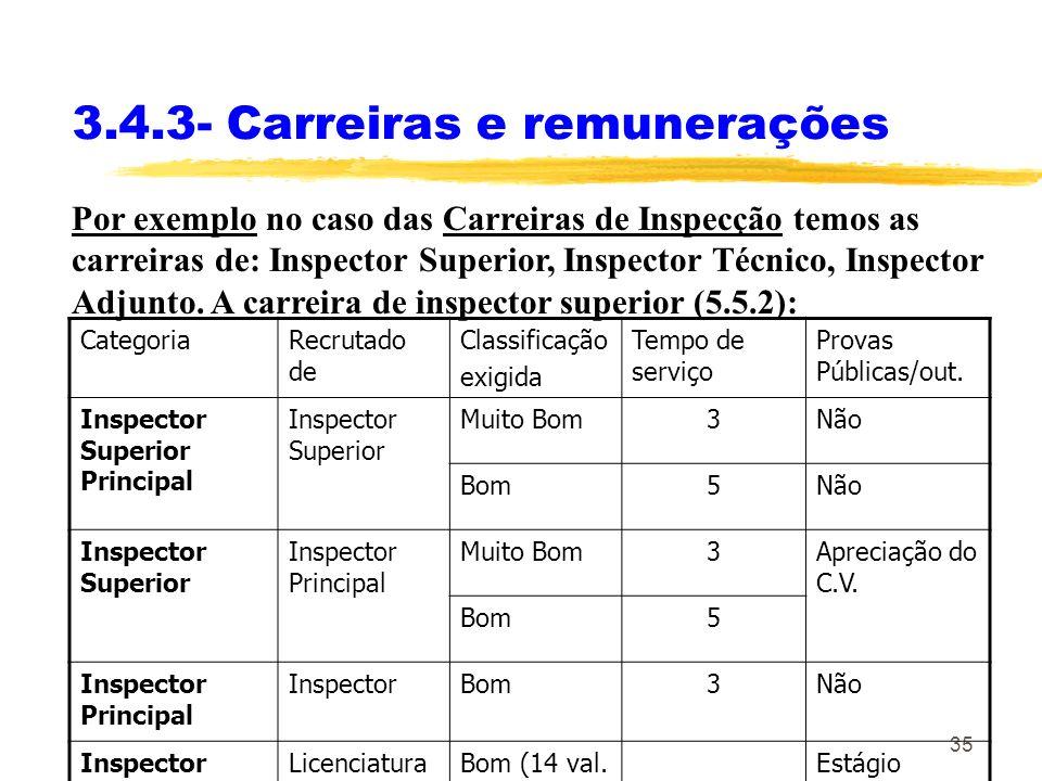 35 3.4.3- Carreiras e remunerações Por exemplo no caso das Carreiras de Inspecção temos as carreiras de: Inspector Superior, Inspector Técnico, Inspec