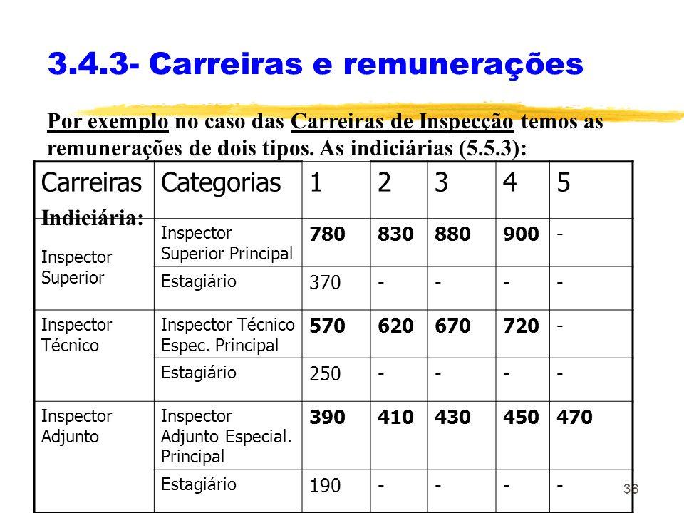 36 3.4.3- Carreiras e remunerações Por exemplo no caso das Carreiras de Inspecção temos as remunerações de dois tipos. As indiciárias (5.5.3): Indiciá
