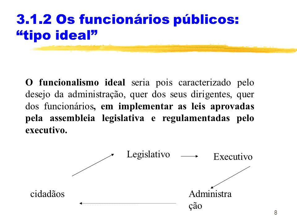 8 3.1.2 Os funcionários públicos: tipo ideal O funcionalismo ideal seria pois caracterizado pelo desejo da administração, quer dos seus dirigentes, qu