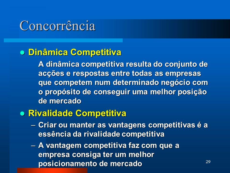 30 A orientação estratégica é dinâmica A orientação estratégica duma empresa é dinâmicaA orientação estratégica duma empresa é dinâmica As acções e respostas duma empresa definem a sua posição competitiva no negócioAs acções e respostas duma empresa definem a sua posição competitiva no negócio Empresa B Empresa A
