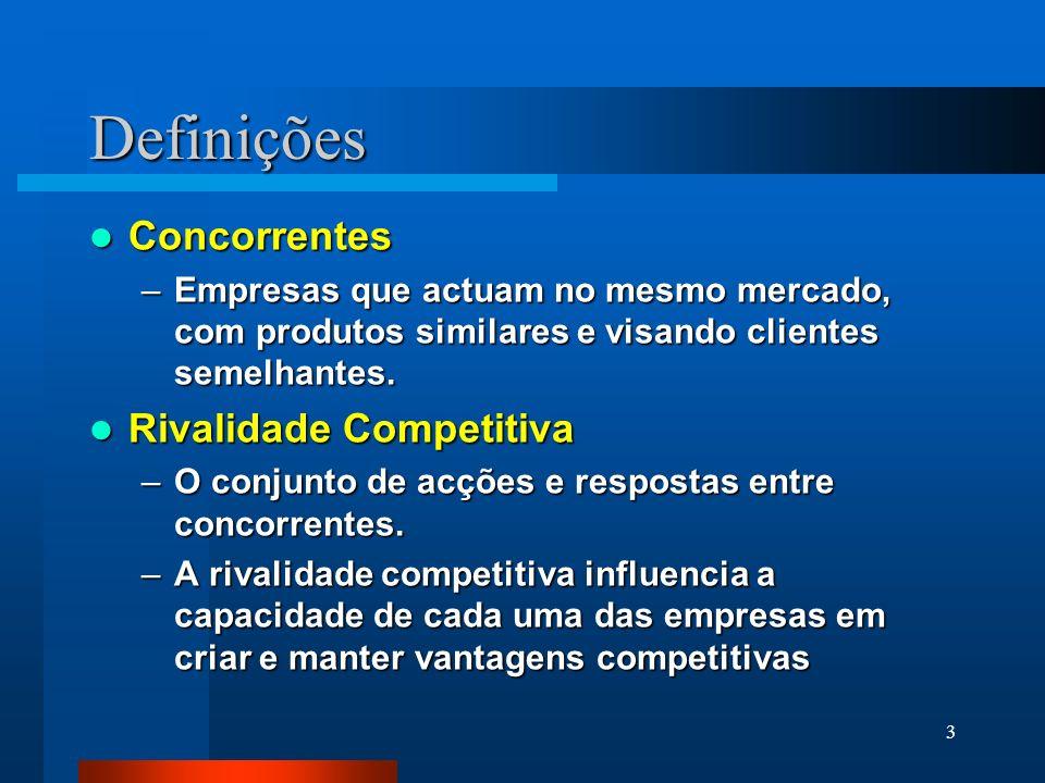 4 Definições Comportamento Competitivo O conjunto de acções e respostas competitivas duma empresa, com o intuito de criar ou de proteger as suas vantagens competitivas e melhorar a sua posição no mercado.