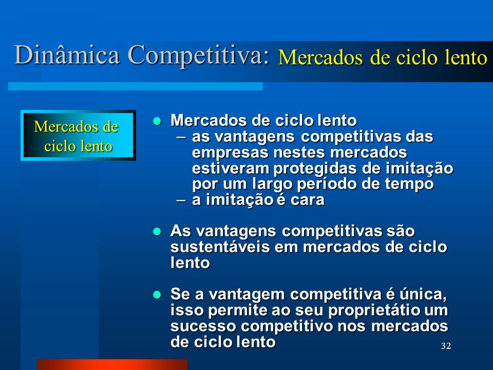 33 A erosão gradual duma Vantagem Competitiva Sustentável Retornos duma Vantagem Competitiva Sustentável Competitiva Sustentável Tempo (anos) 0 510Lançamento Exploração Contra-ataque
