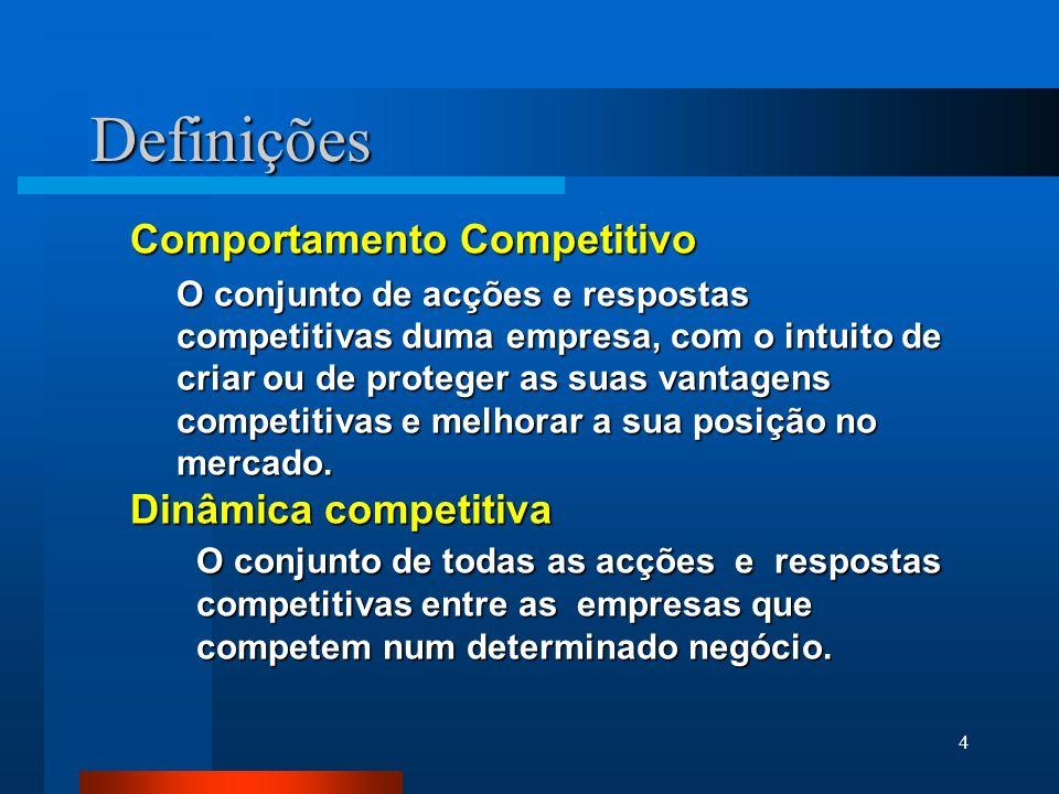 5 Da Concorrência à Dinâmica Competitiva Concorrentes Com uma atitudeCom uma atitudeconcorrencial Acções concorrenciaisAcções concorrenciais Respostas concorrenciaisRespostas concorrenciais Para ter uma vantagemPara ter uma vantagem no mercado Dinâmica Competitiva Acções e respostas competitivas entre asAcções e respostas competitivas entre as empresas que operam num determinado negócio.