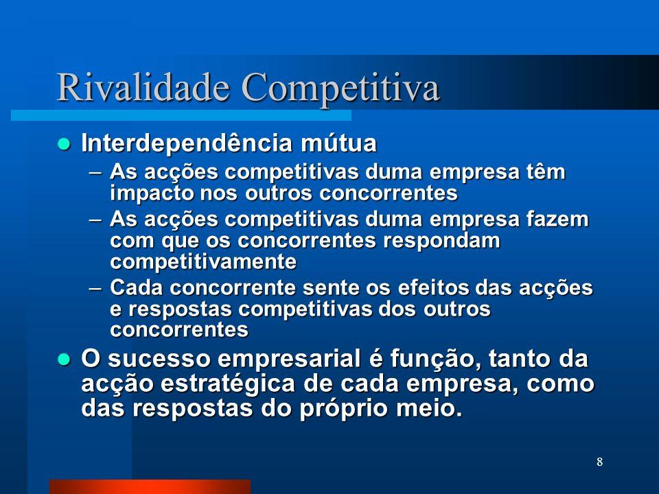 9 Análise da Concorrência Análise da concorrência Análise da concorrência –é uma técnica usada para a empresa conhecer o seu contexto concorrencial.