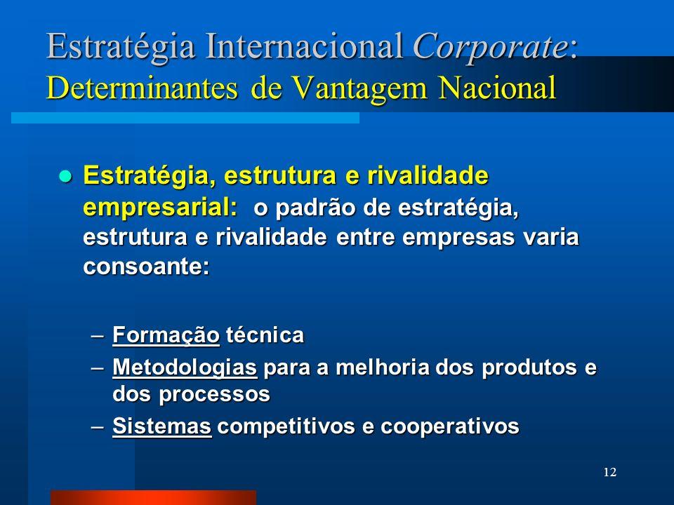 12 Estratégia Internacional Corporate: Determinantes de Vantagem Nacional Estratégia, estrutura e rivalidade empresarial: o padrão de estratégia, estr