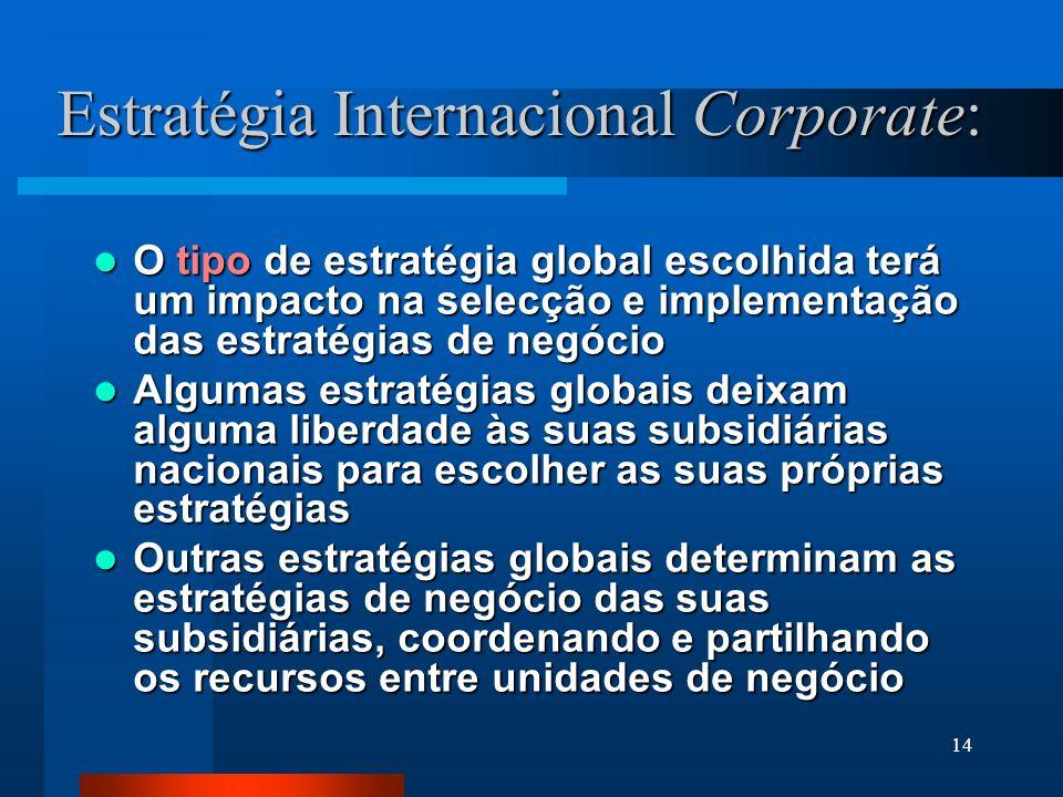 14 Estratégia Internacional Corporate: O tipo de estratégia global escolhida terá um impacto na selecção e implementação das estratégias de negócio O