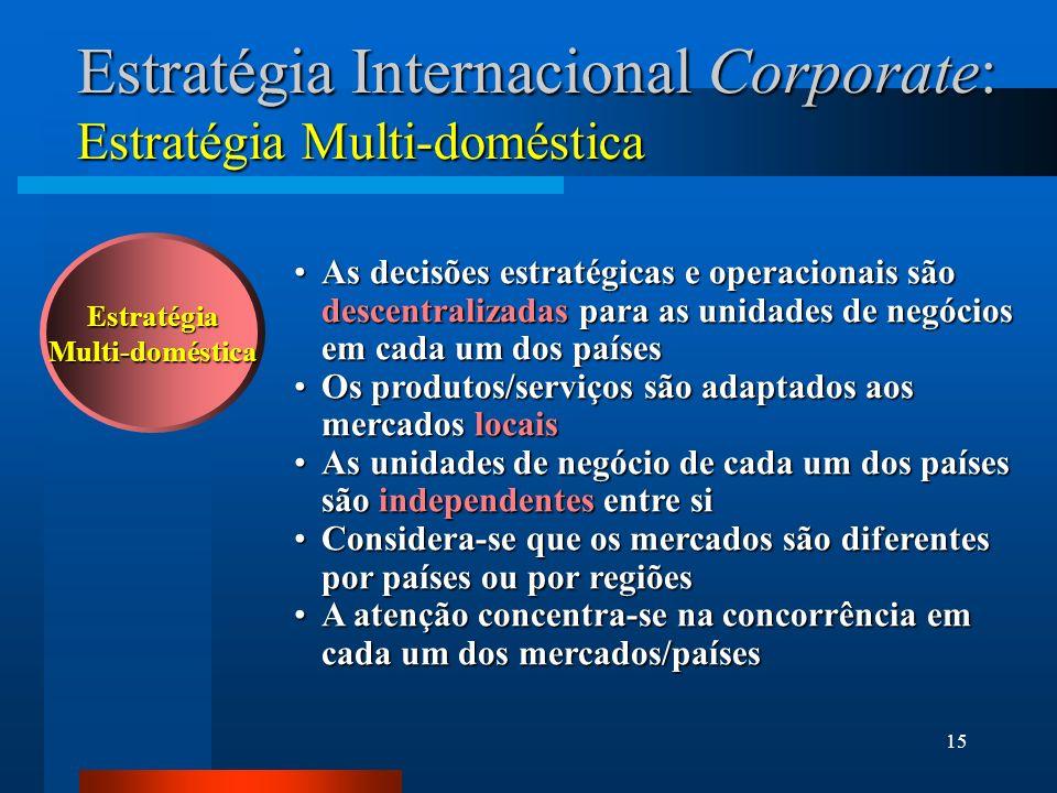 15 EstratégiaMulti-doméstica Estratégia Internacional Corporate: Estratégia Multi-doméstica As decisões estratégicas e operacionais são descentralizad