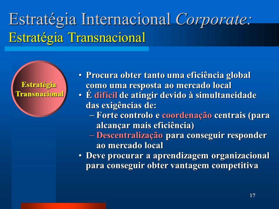 17 EstratégiaTransnacional Estratégia Internacional Corporate: Estratégia Transnacional Procura obter tanto uma eficiência global como uma resposta ao