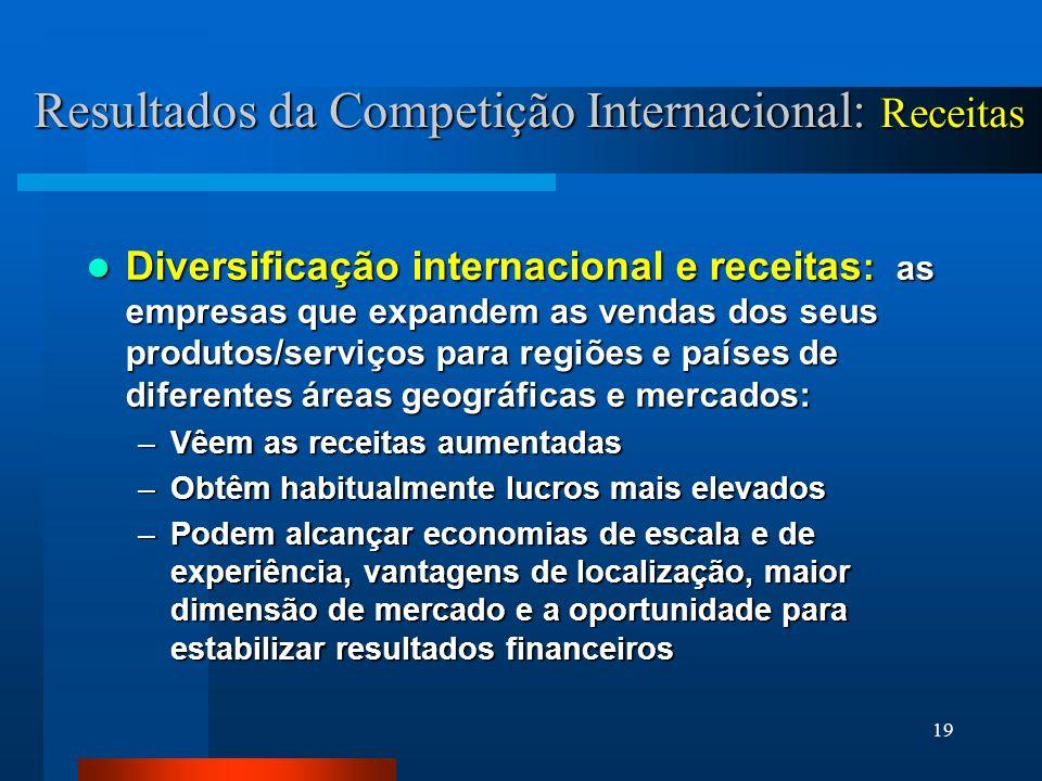 19 Resultados da Competição Internacional: Receitas Diversificação internacional e receitas : as empresas que expandem as vendas dos seus produtos/ser