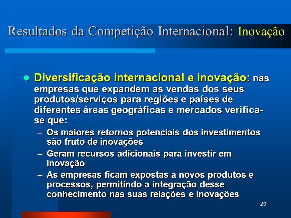 20 Resultados da Competição Internacional: Inovação Diversificação internacional e inovação: nas empresas que expandem as vendas dos seus produtos/ser