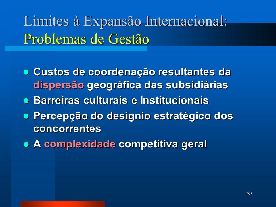 23 Limites à Expansão Internacional: Problemas de Gestão Custos de coordenação resultantes da dispersão geográfica das subsidiárias Custos de coordena
