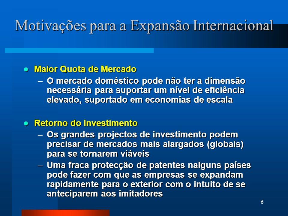 6 Motivações para a Expansão Internacional Maior Quota de Mercado Maior Quota de Mercado –O mercado doméstico pode não ter a dimensão necessária para