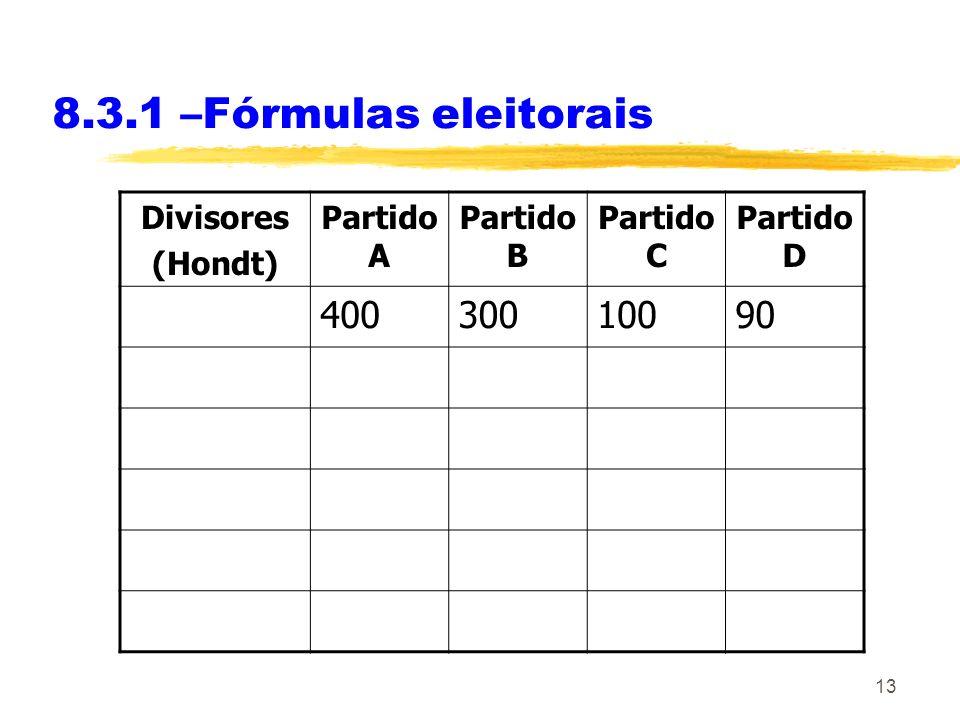 13 8.3.1 –Fórmulas eleitorais Divisores (Hondt) Partido A Partido B Partido C Partido D 40030010090