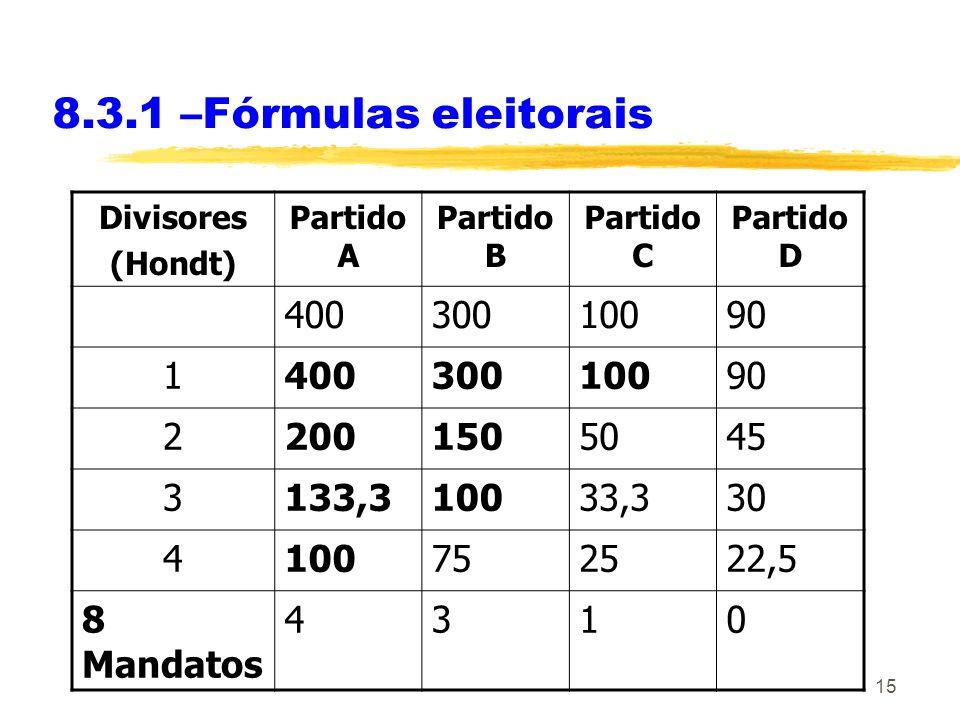 15 8.3.1 –Fórmulas eleitorais Divisores (Hondt) Partido A Partido B Partido C Partido D 40030010090 140030010090 22001505045 3133,310033,330 410075252