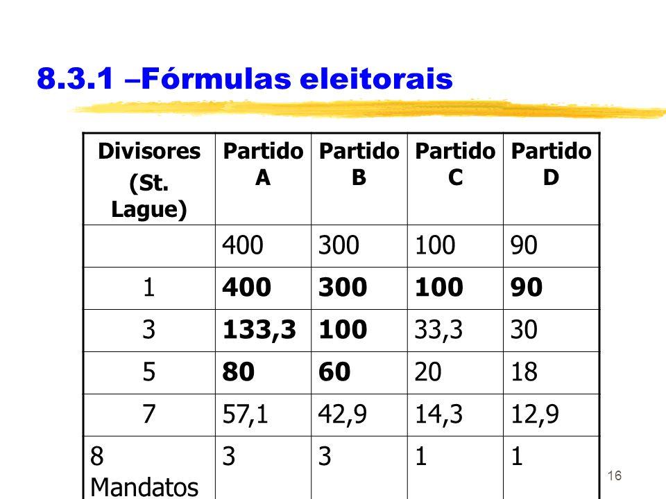 16 8.3.1 –Fórmulas eleitorais Divisores (St. Lague) Partido A Partido B Partido C Partido D 40030010090 140030010090 3133,310033,330 580602018 757,142