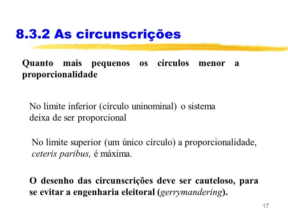 17 Quanto mais pequenos os círculos menor a proporcionalidade 8.3.2 As circunscrições O desenho das circunscrições deve ser cauteloso, para se evitar