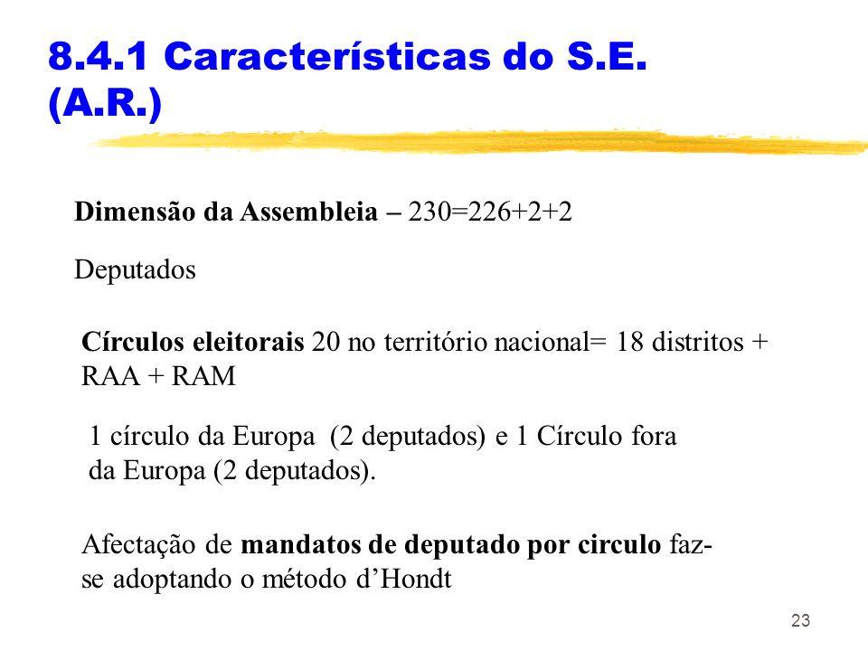 23 8.4.1 Características do S.E. (A.R.) Dimensão da Assembleia – 230=226+2+2 Círculos eleitorais 20 no território nacional= 18 distritos + RAA + RAM D