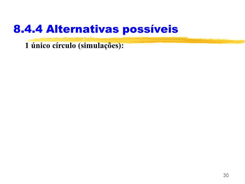 30 8.4.4 Alternativas possíveis 1 único círculo (simulações):