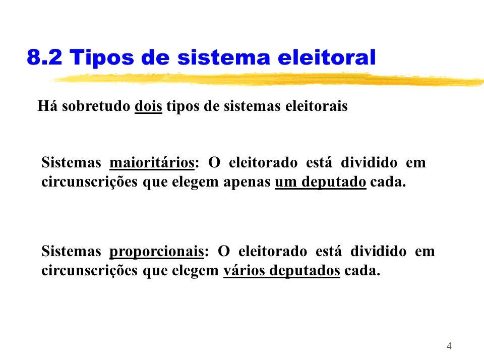 4 Há sobretudo dois tipos de sistemas eleitorais 8.2 Tipos de sistema eleitoral Sistemas maioritários: O eleitorado está dividido em circunscrições qu