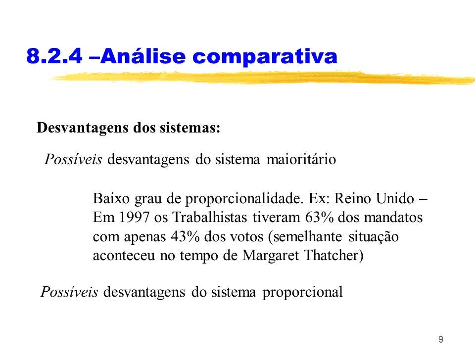9 8.2.4 –Análise comparativa Desvantagens dos sistemas: Possíveis desvantagens do sistema maioritário Possíveis desvantagens do sistema proporcional B