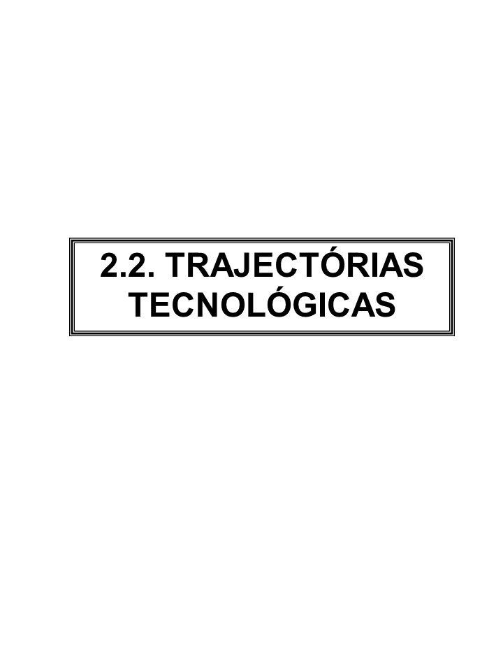 TRAJECTÓRIAS TECNOLÓGICAS TRAJECTÓRIA TECNOLÓGICA é a actividade de progresso tecnológico através dos trade-offs económios e tecnológicos definidos por um paradigma* (Dosi e Orsenigo, 1988) As trajectórias tecnológicas definem caminhos possíveis de evolução tecnológica As estratégias de inovação empresarial são condicionadas pelos caminhos percorridos, nomeadamente em resultado de 2 tipos de restrições: Estado actual do conhecimento tecnológico Competências acumuladas (Base de Conhecimentos) *Um paradigma tecnológico incorpora um conjunto de propriedades técnicas, heurísticas de solução de problemas e experiência acumulada.