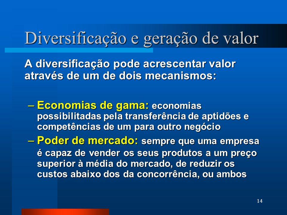 14 Diversificação e geração de valor A diversificação pode acrescentar valor através de um de dois mecanismos: –Economias de gama: economias possibili
