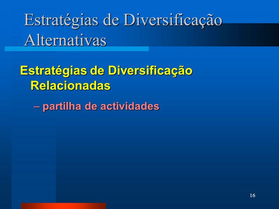 16 Estratégias de Diversificação Alternativas Estratégias de Diversificação Relacionadas –partilha de actividades