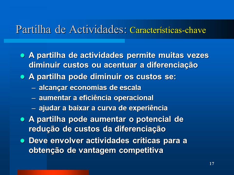 17 Partilha de Actividades: A partilha de actividades permite muitas vezes diminuir custos ou acentuar a diferenciação A partilha de actividades permi