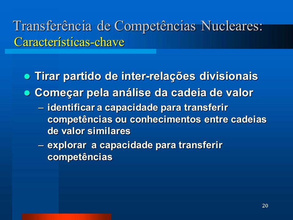 20 Transferência de Competências Nucleares: Tirar partido de inter-relações divisionais Tirar partido de inter-relações divisionais Começar pela análi