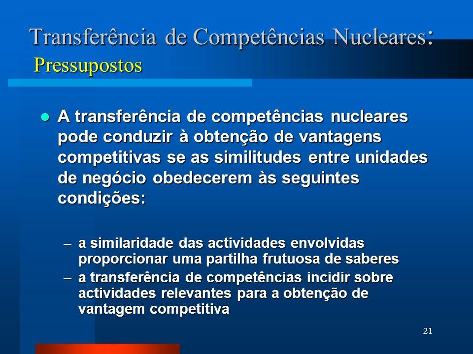 21 Transferência de Competências Nucleares : A transferência de competências nucleares pode conduzir à obtenção de vantagens competitivas se as simili