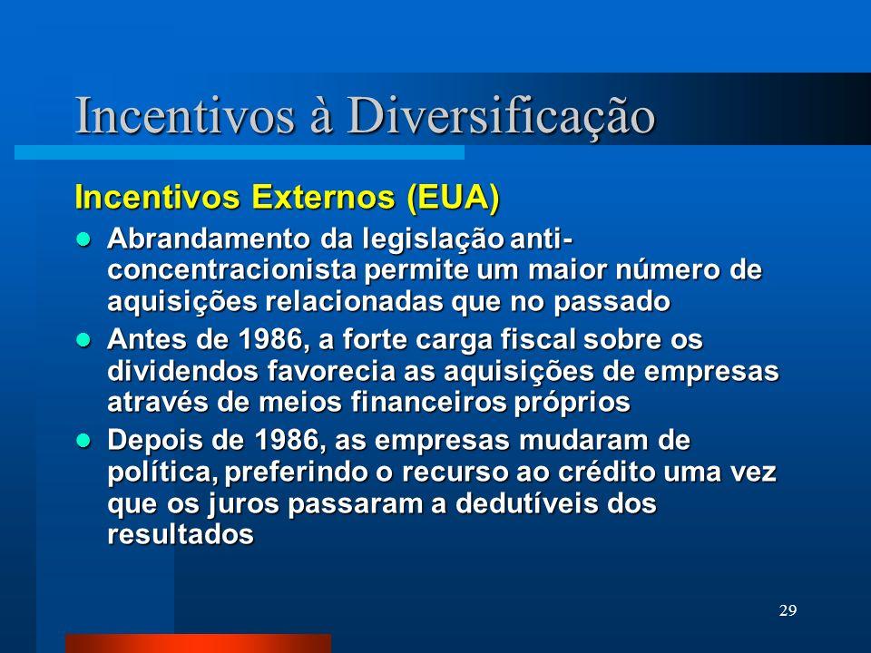 29 Incentivos à Diversificação Incentivos Externos (EUA) Abrandamento da legislação anti- concentracionista permite um maior número de aquisições rela