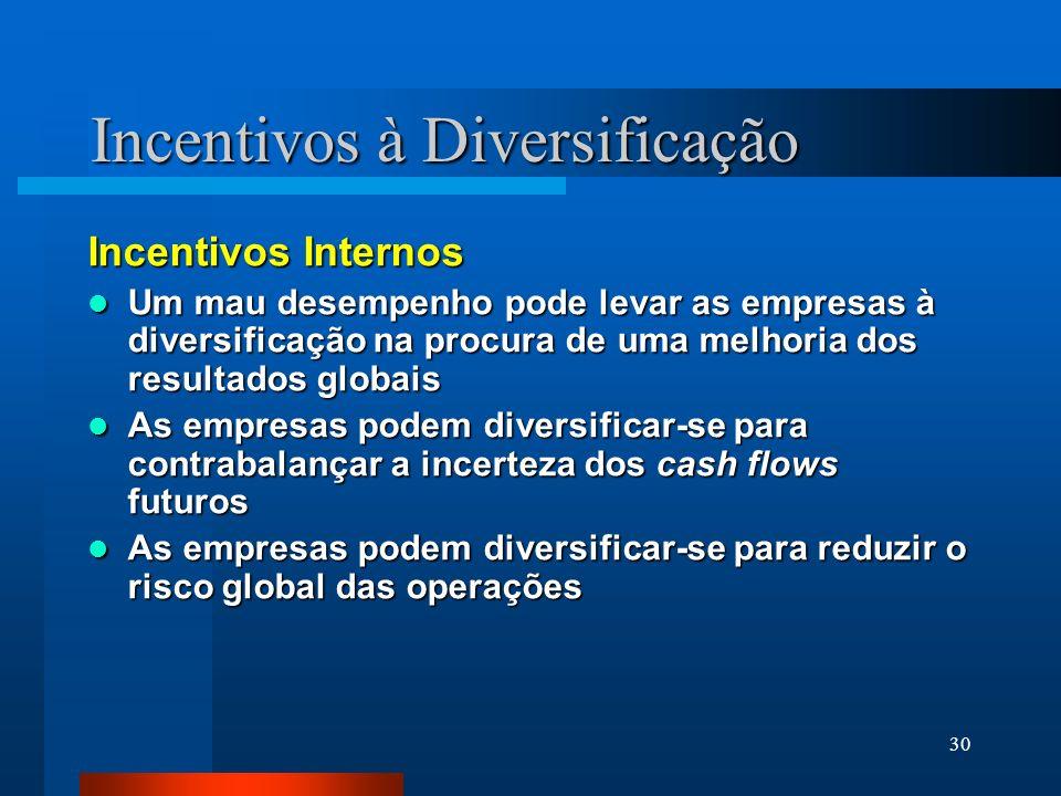 30 Incentivos à Diversificação Incentivos Internos Um mau desempenho pode levar as empresas à diversificação na procura de uma melhoria dos resultados