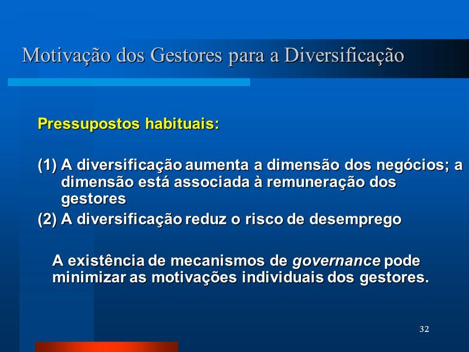 32 Motivação dos Gestores para a Diversificação Pressupostos habituais: (1) A diversificação aumenta a dimensão dos negócios; a dimensão está associad