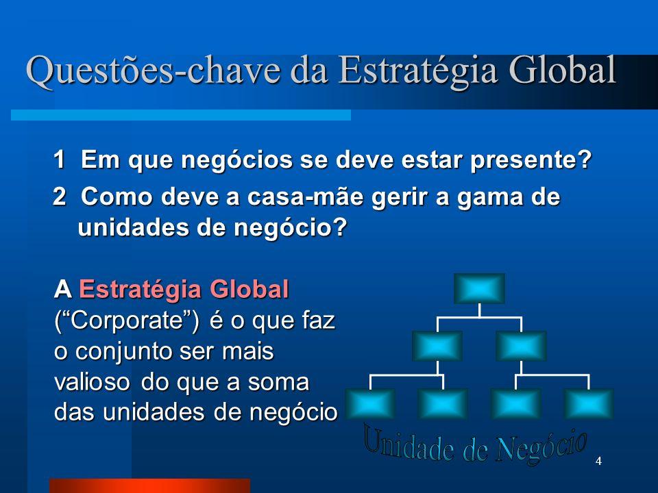 4 Questões-chave da Estratégia Global 1 Em que negócios se deve estar presente? 2 Como deve a casa-mãe gerir a gama de unidades de negócio? A Estratég
