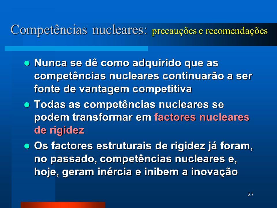 27 Competências nucleares: precauções e recomendações Nunca se dê como adquirido que as competências nucleares continuarão a ser fonte de vantagem competitiva Nunca se dê como adquirido que as competências nucleares continuarão a ser fonte de vantagem competitiva Todas as competências nucleares se podem transformar em factores nucleares de rigidez Todas as competências nucleares se podem transformar em factores nucleares de rigidez Os factores estruturais de rigidez já foram, no passado, competências nucleares e, hoje, geram inércia e inibem a inovação Os factores estruturais de rigidez já foram, no passado, competências nucleares e, hoje, geram inércia e inibem a inovação