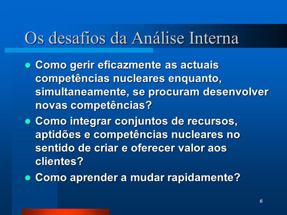 6 Os desafios da Análise Interna Como gerir eficazmente as actuais competências nucleares enquanto, simultaneamente, se procuram desenvolver novas competências.