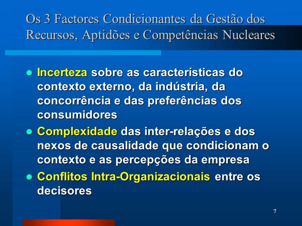 7 Os 3 Factores Condicionantes da Gestão dos Recursos, Aptidões e Competências Nucleares Incerteza sobre as características do contexto externo, da indústria, da concorrência e das preferências dos consumidores Incerteza sobre as características do contexto externo, da indústria, da concorrência e das preferências dos consumidores Complexidade das inter-relações e dos nexos de causalidade que condicionam o contexto e as percepções da empresa Complexidade das inter-relações e dos nexos de causalidade que condicionam o contexto e as percepções da empresa Conflitos Intra-Organizacionais entre os decisores Conflitos Intra-Organizacionais entre os decisores