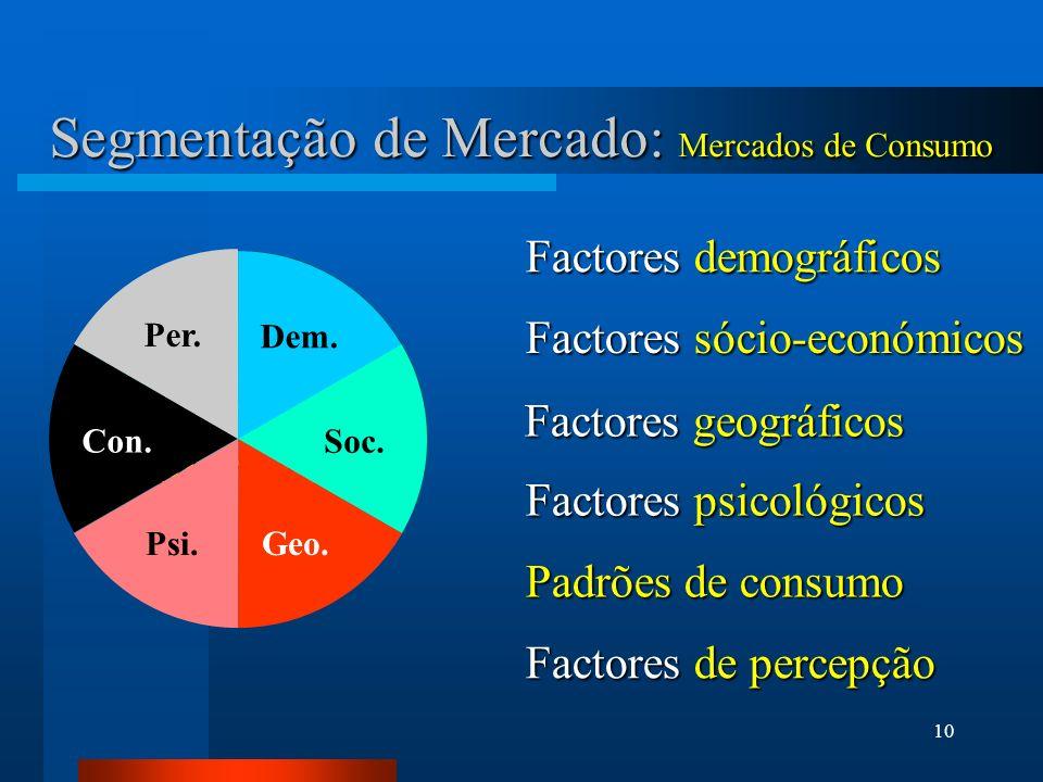 10 Segmentação de Mercado: Mercados de Consumo Factores demográficos ConsumerMarkets Factores sócio-económicos Factores geográficos Factores psicológicos Padrões de consumo Factores de percepção Dem.