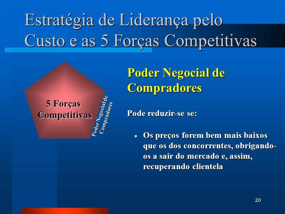 20 Estratégia de Liderança pelo Custo e as 5 Forças Competitivas Poder Negocial de Compradores Pode reduzir-se se: l Os preços forem bem mais baixos que os dos concorrentes, obrigando- os a sair do mercado e, assim, recuperando clientela Poder Negocial de Compradores 5 Forças Competitivas